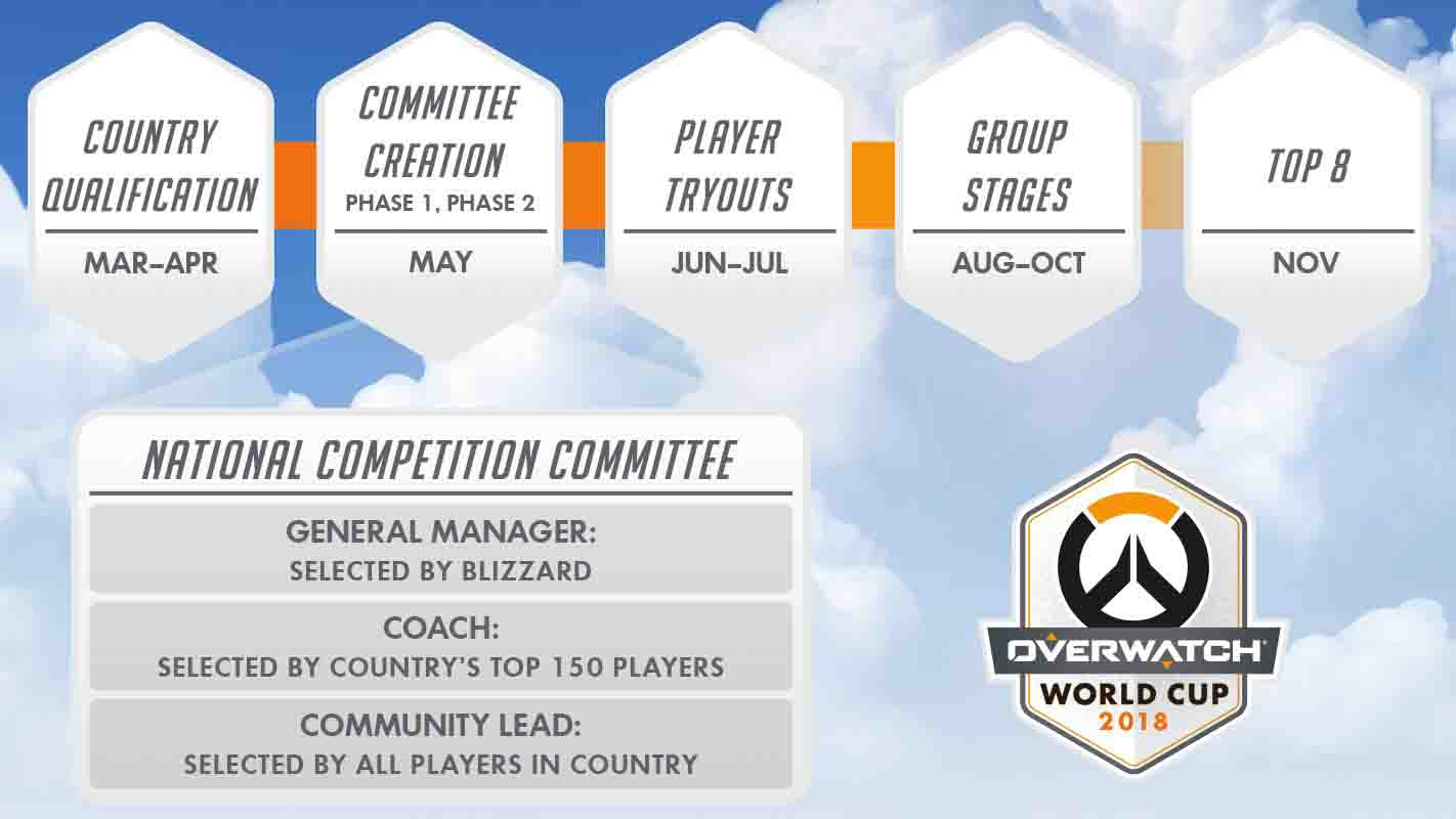 2018-overwatch-world-cup-program